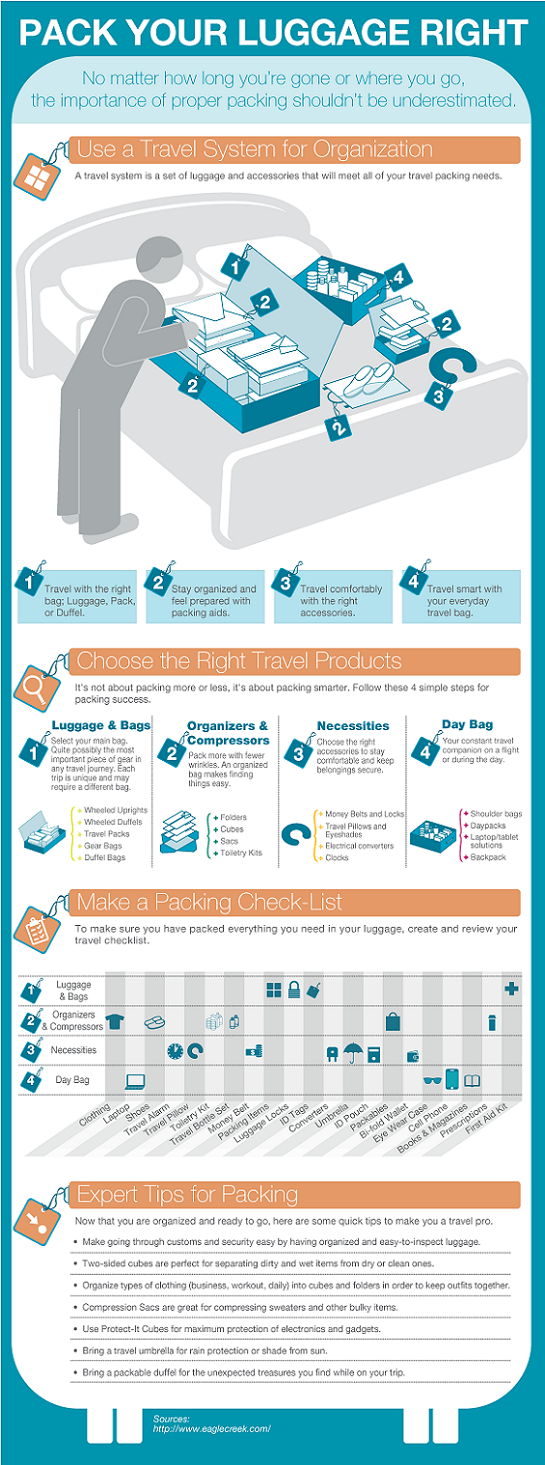 infographic-pack-your-luggage-right-1395704376